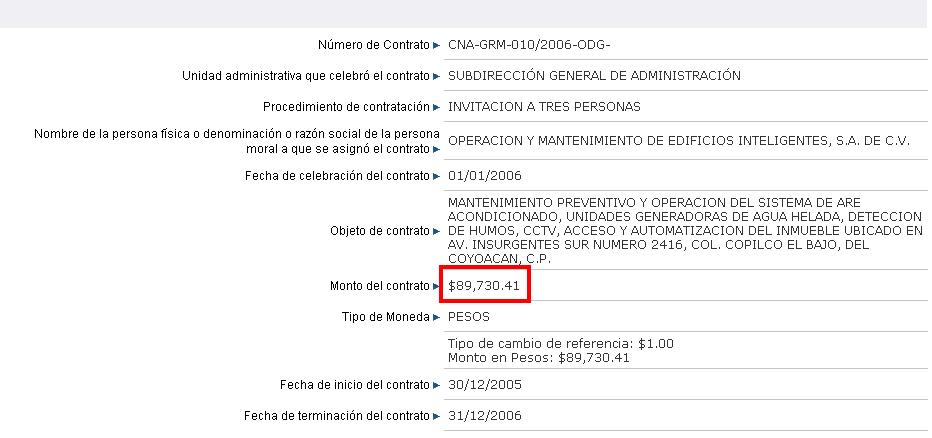 Contrato celebrado en 2005 mientras se desempeñaba como funcionaria publica