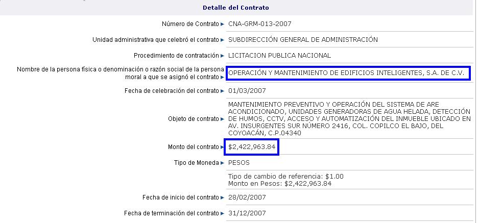 Portal de Obligaciones de Transparencia OMEI 2
