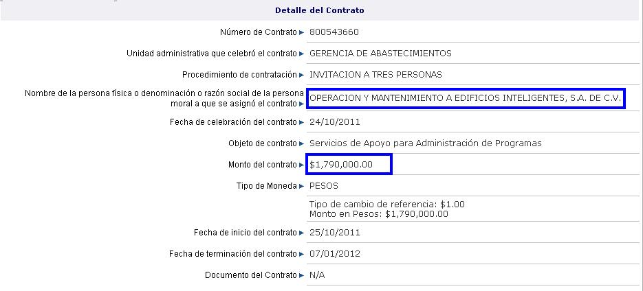 Portal de Obligaciones de Transparencia OMEI