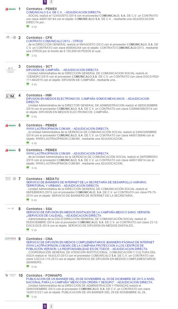 enlapolitika.com - contratos Ricardo Aleman