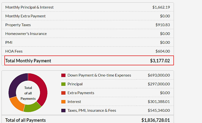 U.S. Mortgage Calculator with Taxes Insurance and PMI