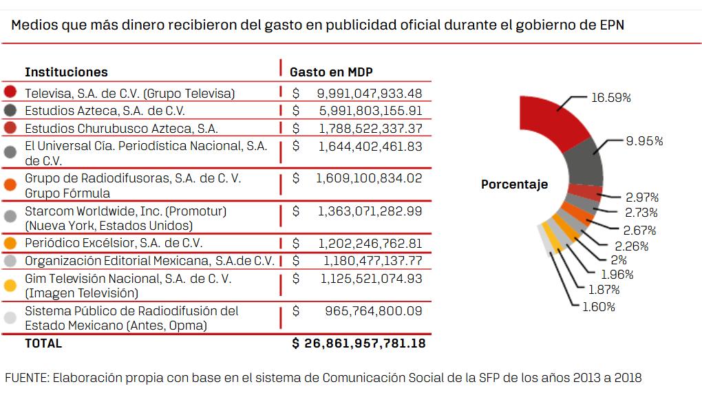 Screenshot_2019-04-23 Ante el silencio - Informe A19 2018_PUB pdf(1)