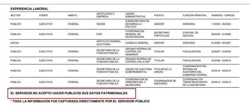 Servidores_públicos_v2